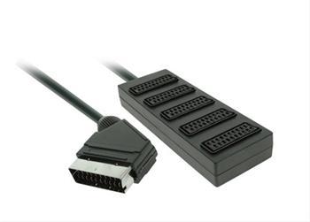 kjsa-06 PremiumCord Adapter SCART-5xSCART F, kabel 0,5m